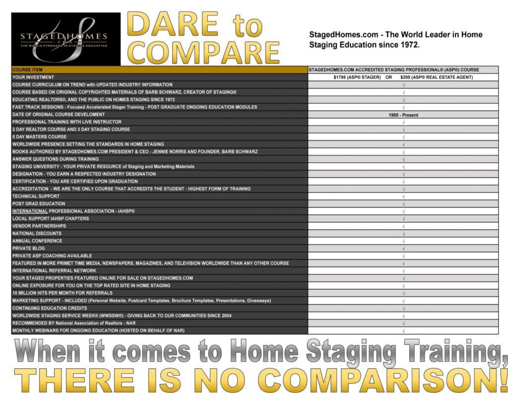 Dare to Compare - low res